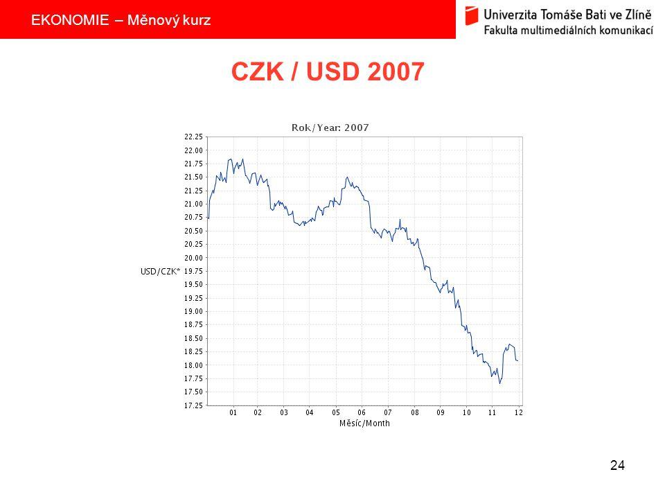 EKONOMIE – Měnový kurz 24 CZK / USD 2007
