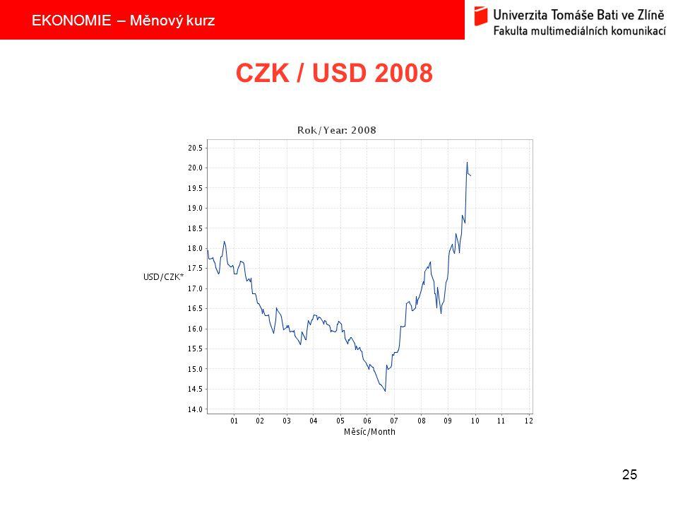 EKONOMIE – Měnový kurz 25 CZK / USD 2008