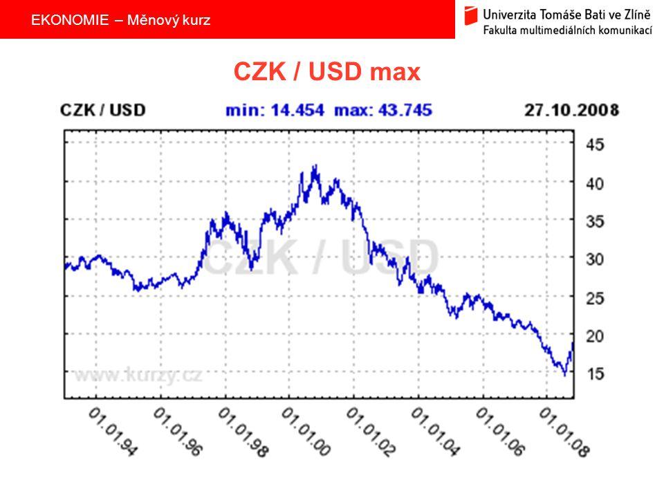 EKONOMIE – Měnový kurz 26 CZK / USD max