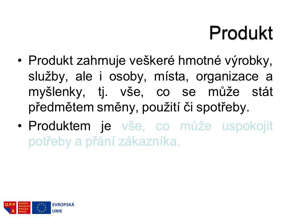 Produkt zahrnuje veškeré hmotné výrobky, služby, ale i osoby, místa, organizace a myšlenky, tj.