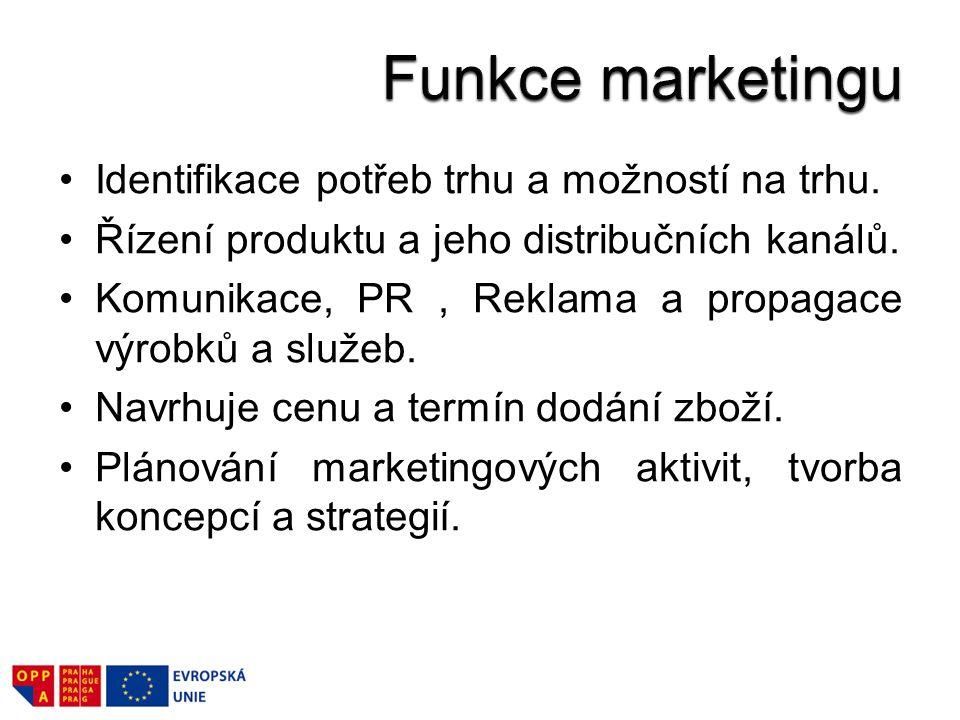 Identifikace potřeb trhu a možností na trhu. Řízení produktu a jeho distribučních kanálů.