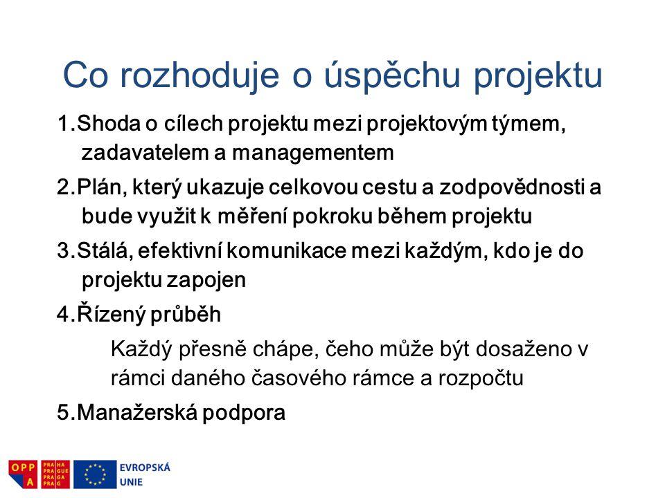 Co rozhoduje o úspěchu projektu 1.Shoda o cílech projektu mezi projektovým týmem, zadavatelem a managementem 2.Plán, který ukazuje celkovou cestu a zo