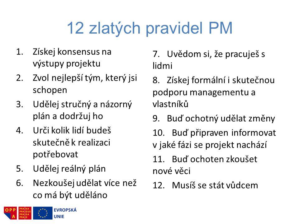 12 zlatých pravidel PM 1.Získej konsensus na výstupy projektu 2.Zvol nejlepší tým, který jsi schopen 3.Udělej stručný a názorný plán a dodržuj ho 4.Ur