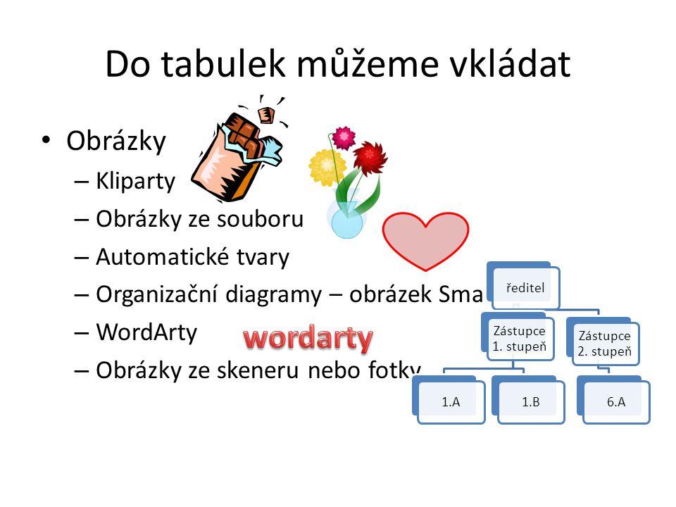 Do tabulek můžeme vkládat Obrázky – Kliparty – Obrázky ze souboru – Automatické tvary – Organizační diagramy – obrázek SmartArt – WordArty – Obrázky z