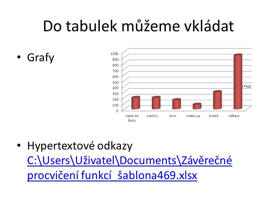 Do tabulek můžeme vkládat Grafy Hypertextové odkazy C:\Users\Uživatel\Documents\Závěrečné procvičení funkcí_šablona469.xlsx C:\Users\Uživatel\Document