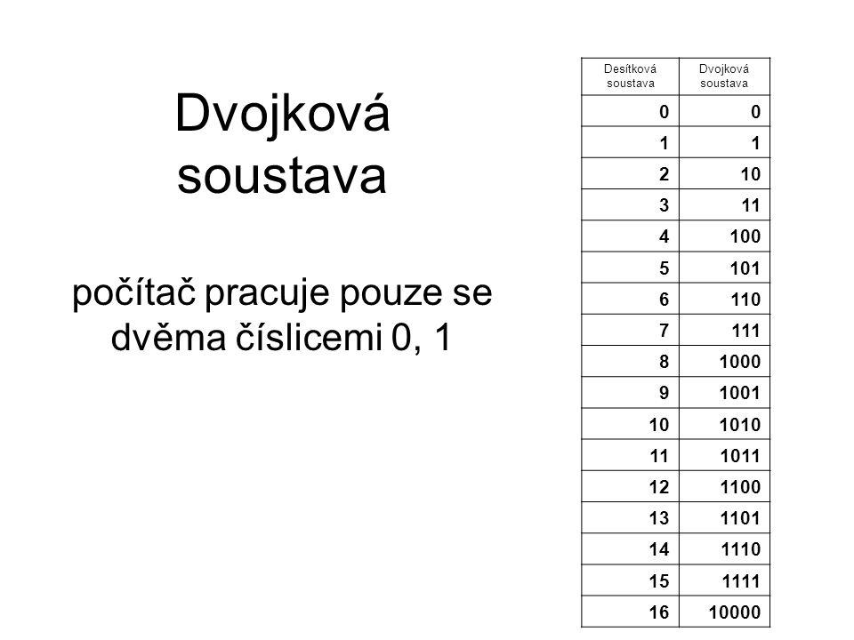 Dvojková soustava počítač pracuje pouze se dvěma číslicemi 0, 1 Desítková soustava Dvojková soustava 00 11 210 311 4100 5101 6110 7111 81000 91001 101010 111011 121100 131101 141110 151111 1610000