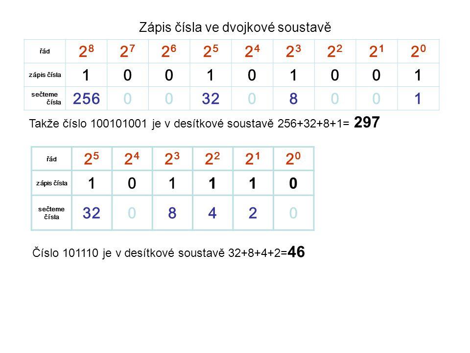 Zápis čísla ve dvojkové soustavě řád 2828 2727 2626 2525 2424 23232 2121 2020 zápis čísla 100101001 sečteme čísla 256003208001 Takže číslo 100101001 j