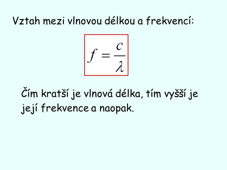 Vztah mezi vlnovou délkou a frekvencí: Čím kratší je vlnová délka, tím vyšší je její frekvence a naopak.