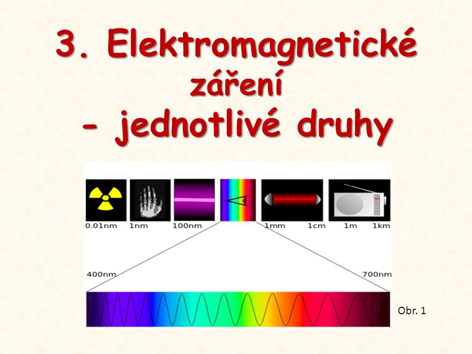3. Elektromagnetické záření - jednotlivé druhy Obr. 1
