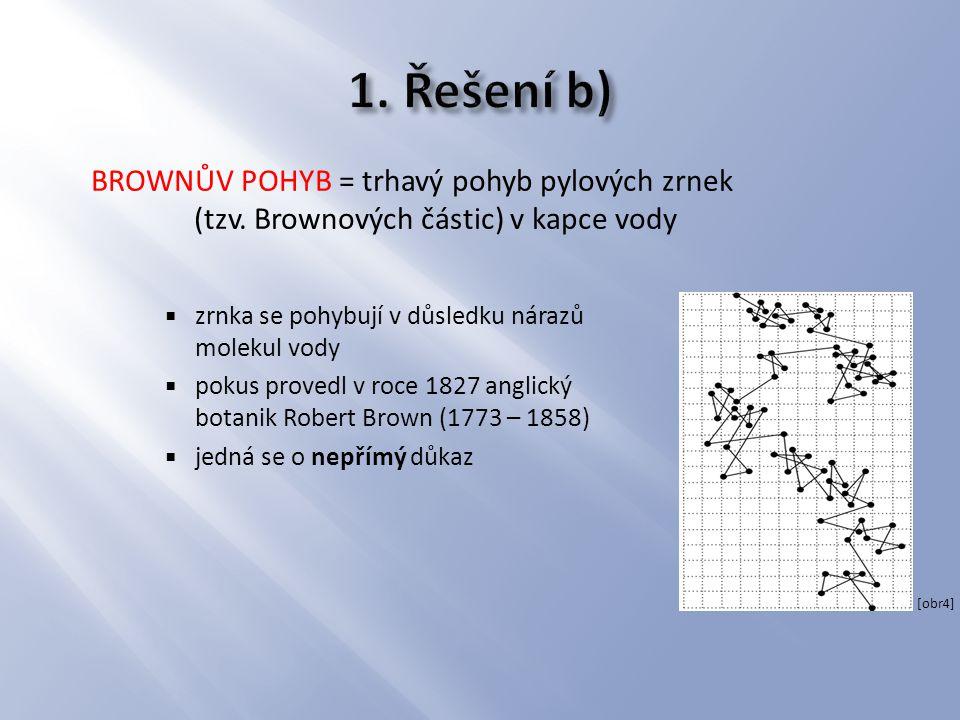  zrnka se pohybují v důsledku nárazů molekul vody  pokus provedl v roce 1827 anglický botanik Robert Brown (1773 – 1858)  jedná se o nepřímý důkaz