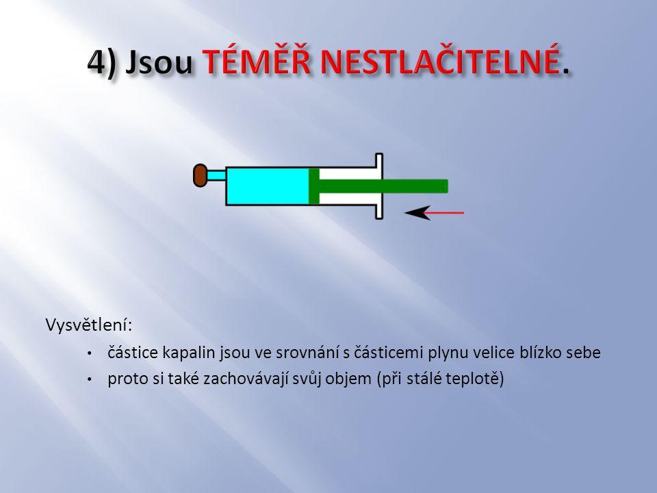 Vysvětlení: částice kapalin jsou ve srovnání s částicemi plynu velice blízko sebe proto si také zachovávají svůj objem (při stálé teplotě)