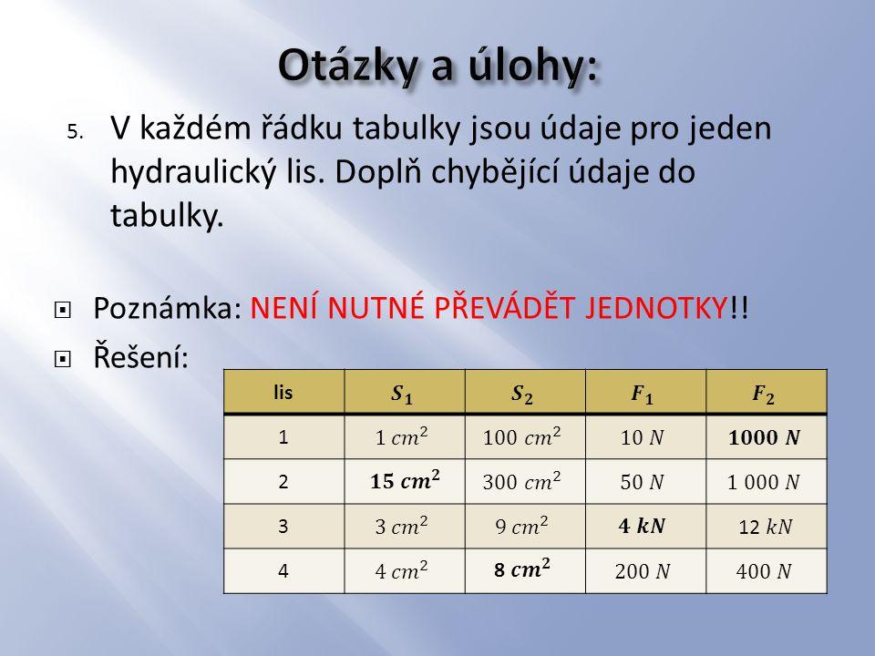 5.V každém řádku tabulky jsou údaje pro jeden hydraulický lis.