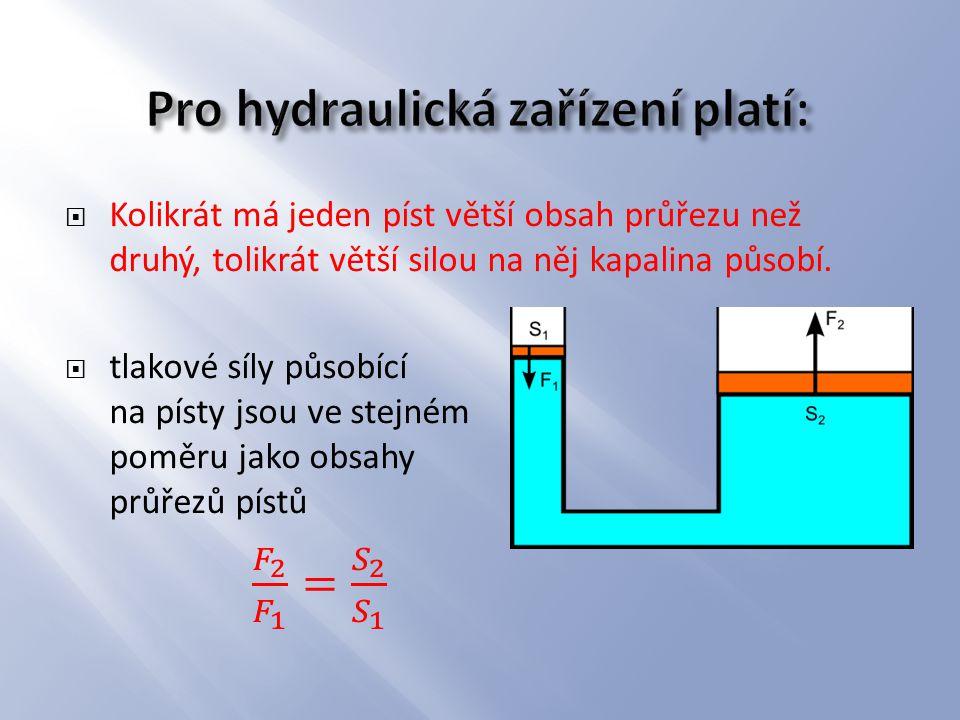  v hydraulických zařízeních se malý píst opakovaně zdvihá a klesá pomocí elektromotoru  musí se proto pohybovat po delší dráze, aby se dostatečně posunul větší píst