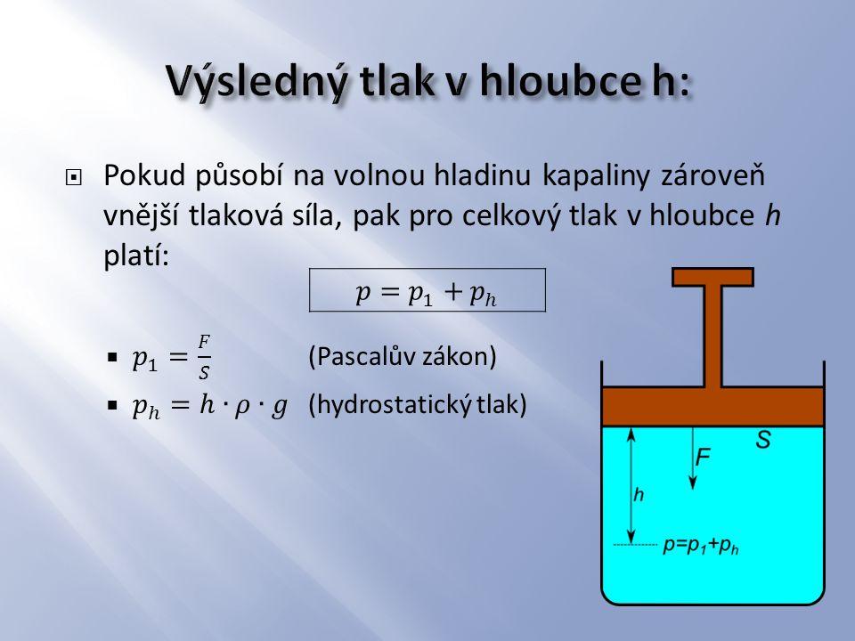  hladiny kapaliny jsou ve všech částech ve stejné vodorovné rovině, tj. stejně vysoko