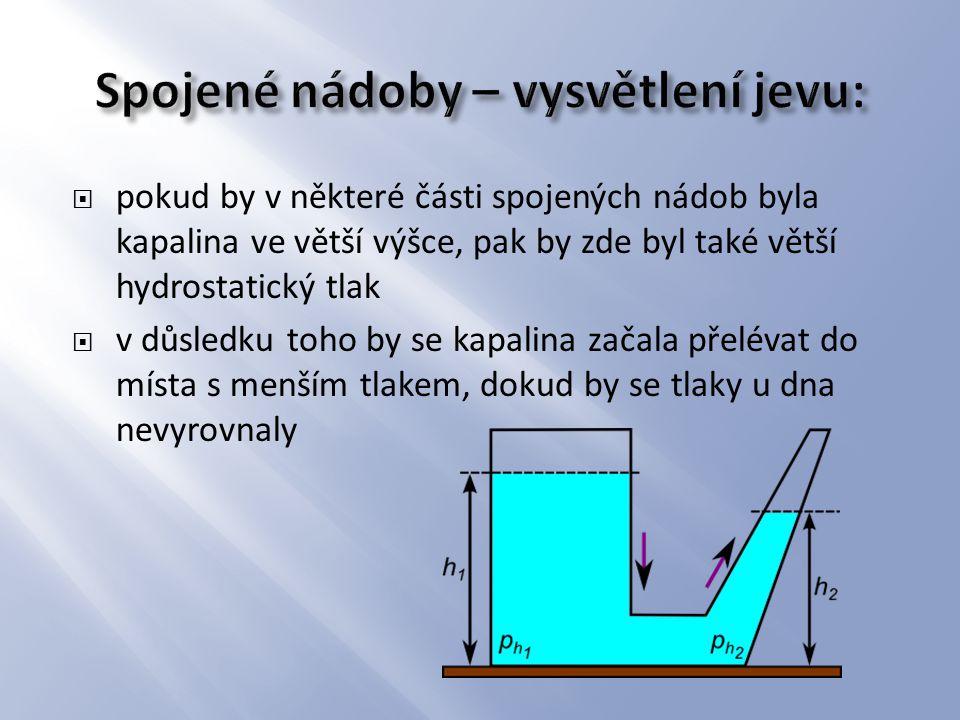  pokud by v některé části spojených nádob byla kapalina ve větší výšce, pak by zde byl také větší hydrostatický tlak  v důsledku toho by se kapalina