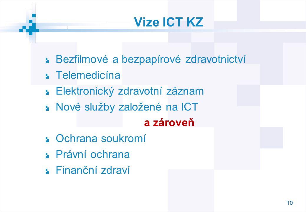 10 Vize ICT KZ Bezfilmové a bezpapírové zdravotnictví Telemedicína Elektronický zdravotní záznam Nové služby založené na ICT a zároveň Ochrana soukromí Právní ochrana Finanční zdraví