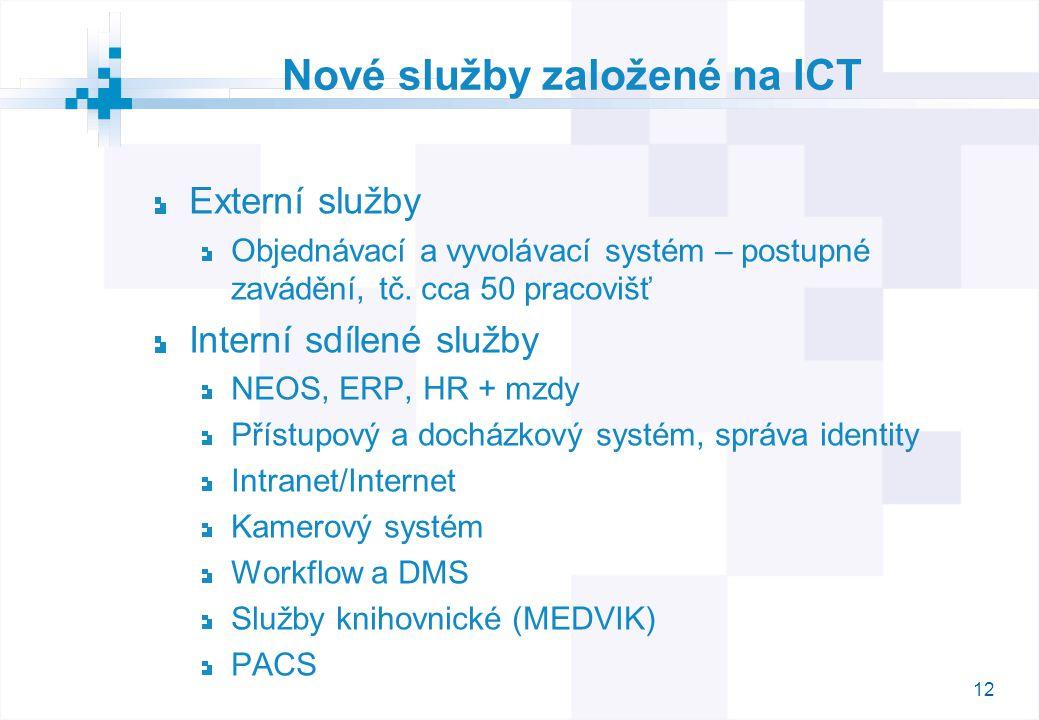 12 Nové služby založené na ICT Externí služby Objednávací a vyvolávací systém – postupné zavádění, tč.