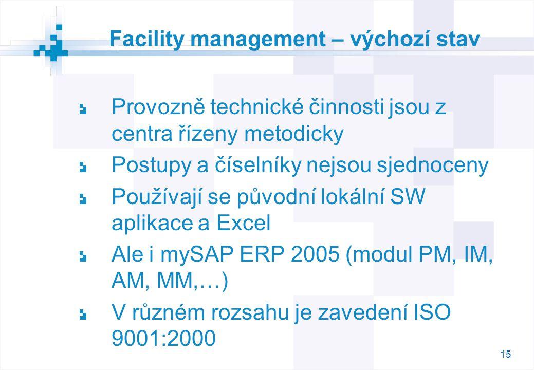 15 Facility management – výchozí stav Provozně technické činnosti jsou z centra řízeny metodicky Postupy a číselníky nejsou sjednoceny Používají se původní lokální SW aplikace a Excel Ale i mySAP ERP 2005 (modul PM, IM, AM, MM,…) V různém rozsahu je zavedení ISO 9001:2000