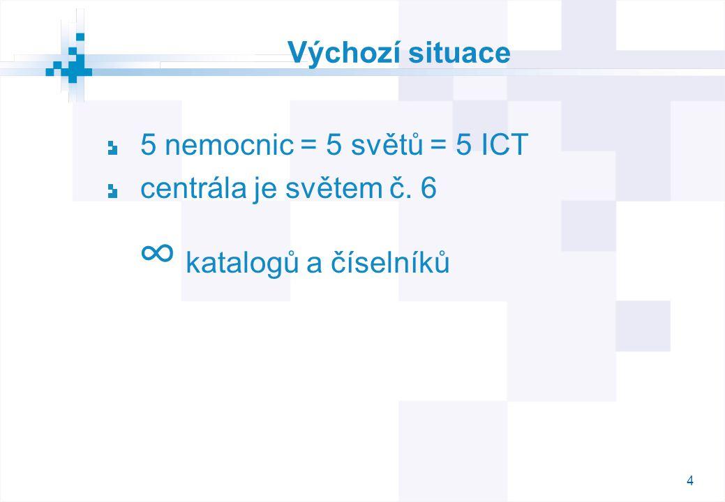 4 Výchozí situace 5 nemocnic = 5 světů = 5 ICT centrála je světem č. 6 ∞ katalogů a číselníků