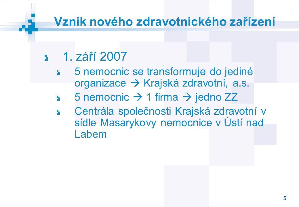 5 Vznik nového zdravotnického zařízení 1.