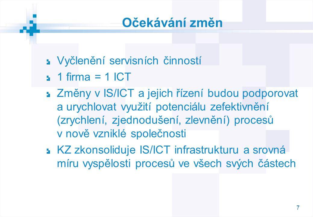 7 Očekávání změn Vyčlenění servisních činností 1 firma = 1 ICT Změny v IS/ICT a jejich řízení budou podporovat a urychlovat využití potenciálu zefektivnění (zrychlení, zjednodušení, zlevnění) procesů v nově vzniklé společnosti KZ zkonsoliduje IS/ICT infrastrukturu a srovná míru vyspělosti procesů ve všech svých částech