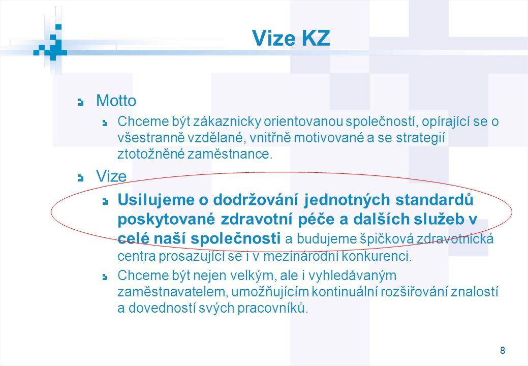 8 Vize KZ Motto Chceme být zákaznicky orientovanou společností, opírající se o všestranně vzdělané, vnitřně motivované a se strategií ztotožněné zaměstnance.