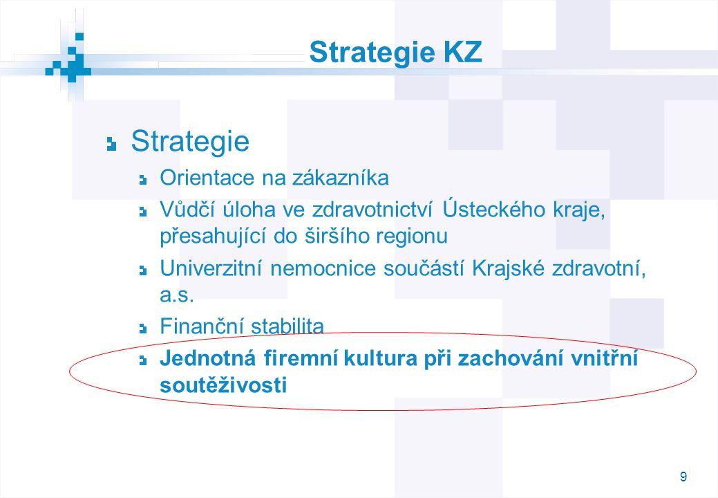 9 Strategie KZ Strategie Orientace na zákazníka Vůdčí úloha ve zdravotnictví Ústeckého kraje, přesahující do širšího regionu Univerzitní nemocnice součástí Krajské zdravotní, a.s.