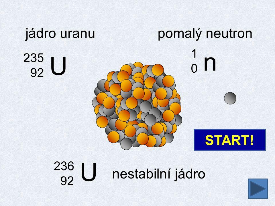 jádro uranu U 235 92 pomalý neutron n 1010 U 236 92 nestabilní jádro START!