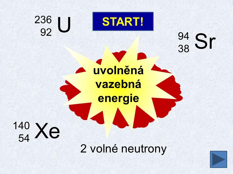 2 volné neutrony U 236 92 Xe 140 54 Sr 94 38 uvolněná vazebná energie START!
