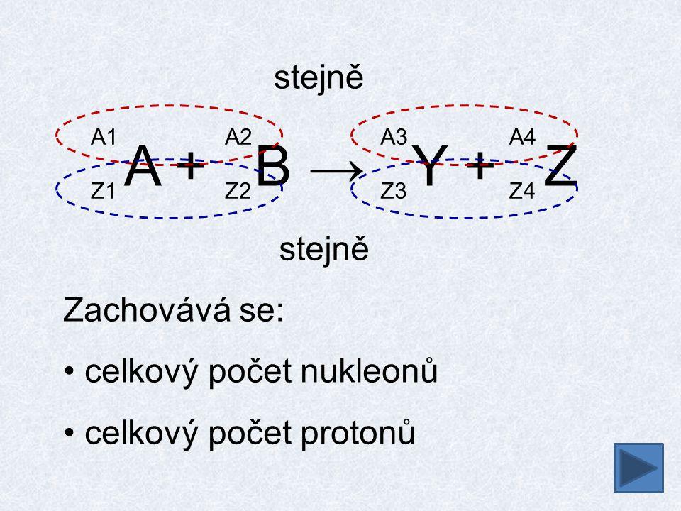 Zachovává se: celkový počet nukleonů celkový počet protonů A + B → Y + Z A1 Z1 A2 Z2 A3 Z3 A4 Z4 stejně