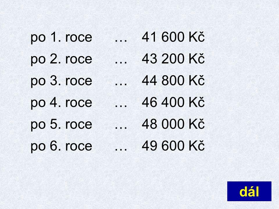 po 1. roce… 41 600 Kč po 2. roce…43 200 Kč po 3. roce…44 800 Kč po 4. roce…46 400 Kč po 5. roce… 48 000 Kč po 6. roce… 49 600 Kč dál