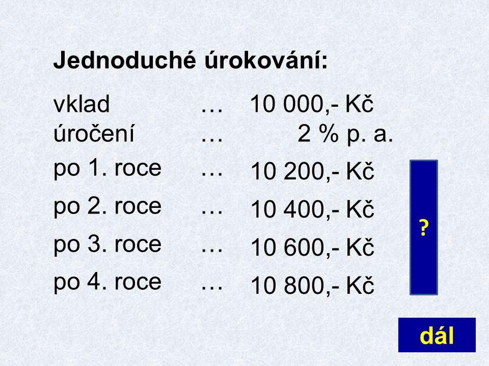 Složené úrokování: vklad …10 000,- Kč úročení…2 % p.