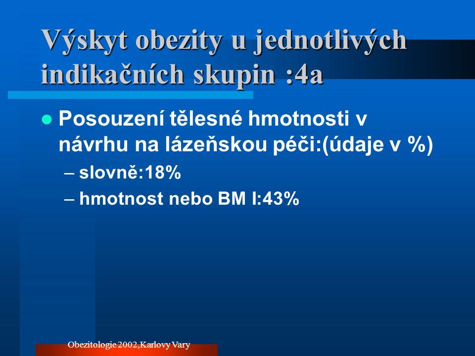 Obezitologie 2002,Karlovy Vary Výskyt obezity u jednotlivých indikačních skupin :4a Posouzení tělesné hmotnosti v návrhu na lázeňskou péči:(údaje v %)