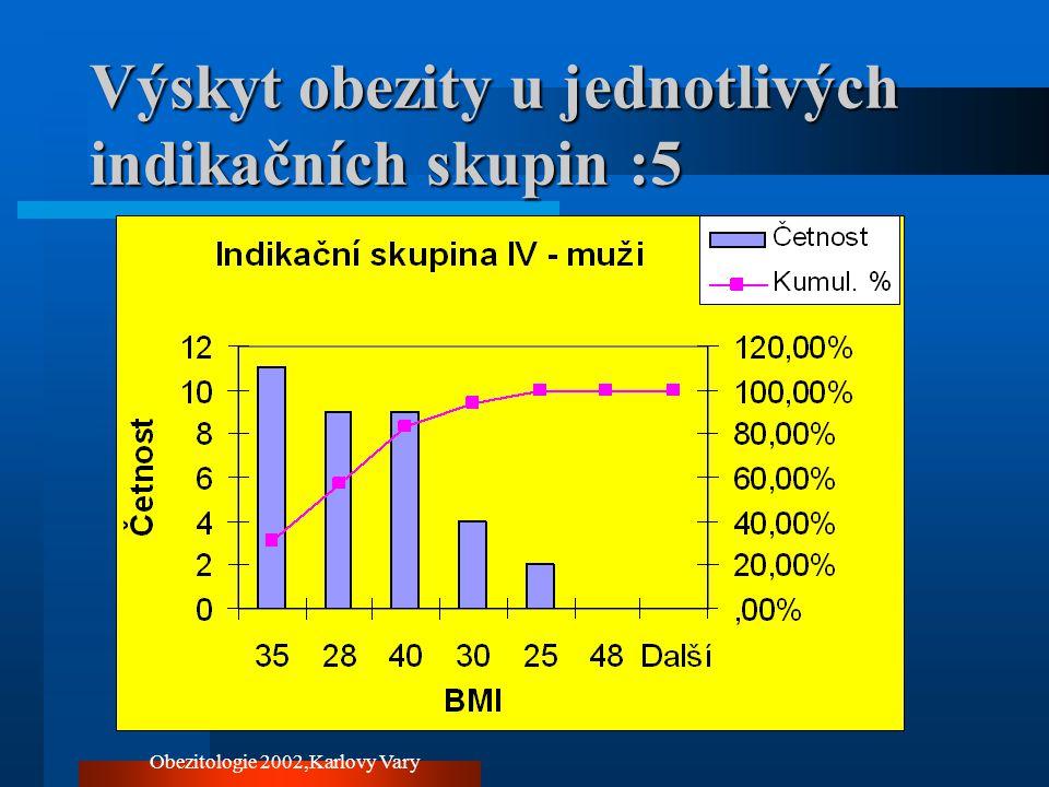 Obezitologie 2002,Karlovy Vary Výskyt obezity u jednotlivých indikačních skupin :5