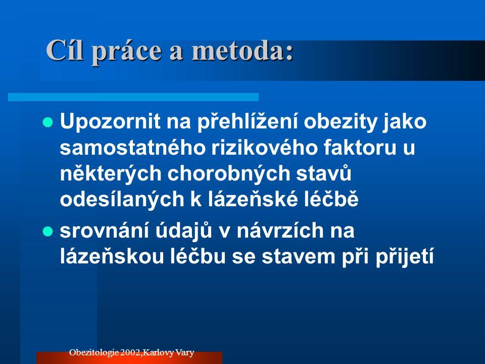 Obezitologie 2002,Karlovy Vary Cíl práce a metoda: Upozornit na přehlížení obezity jako samostatného rizikového faktoru u některých chorobných stavů o