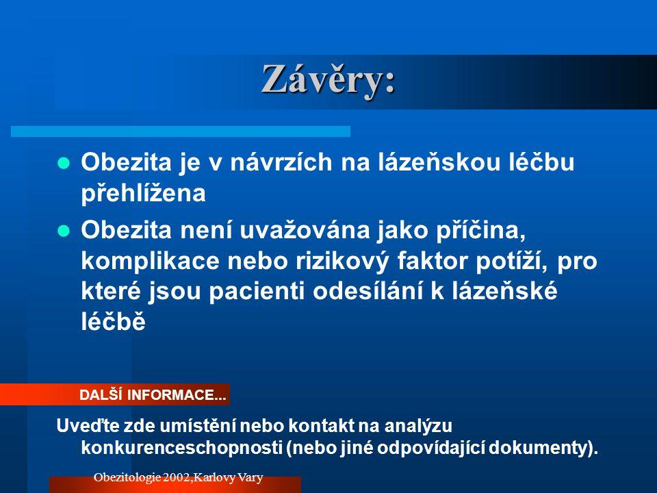 Obezitologie 2002,Karlovy Vary Závěry: Obezita je v návrzích na lázeňskou léčbu přehlížena Obezita není uvažována jako příčina, komplikace nebo riziko