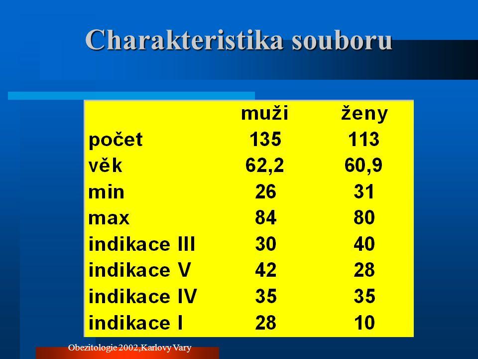 Obezitologie 2002,Karlovy Vary Charakteristika souboru