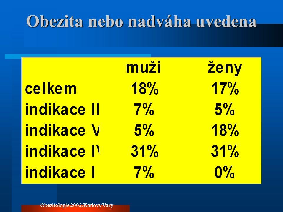 Obezitologie 2002,Karlovy Vary Výskyt obezity u mužů: