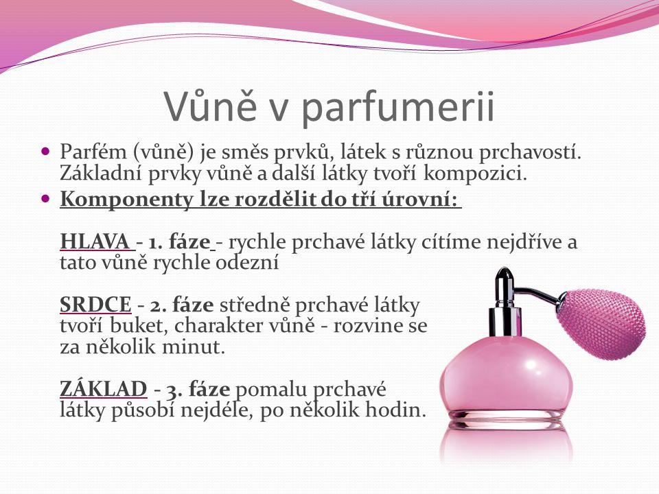 Vůně v parfumerii Parfém (vůně) je směs prvků, látek s různou prchavostí. Základní prvky vůně a další látky tvoří kompozici. Komponenty lze rozdělit d