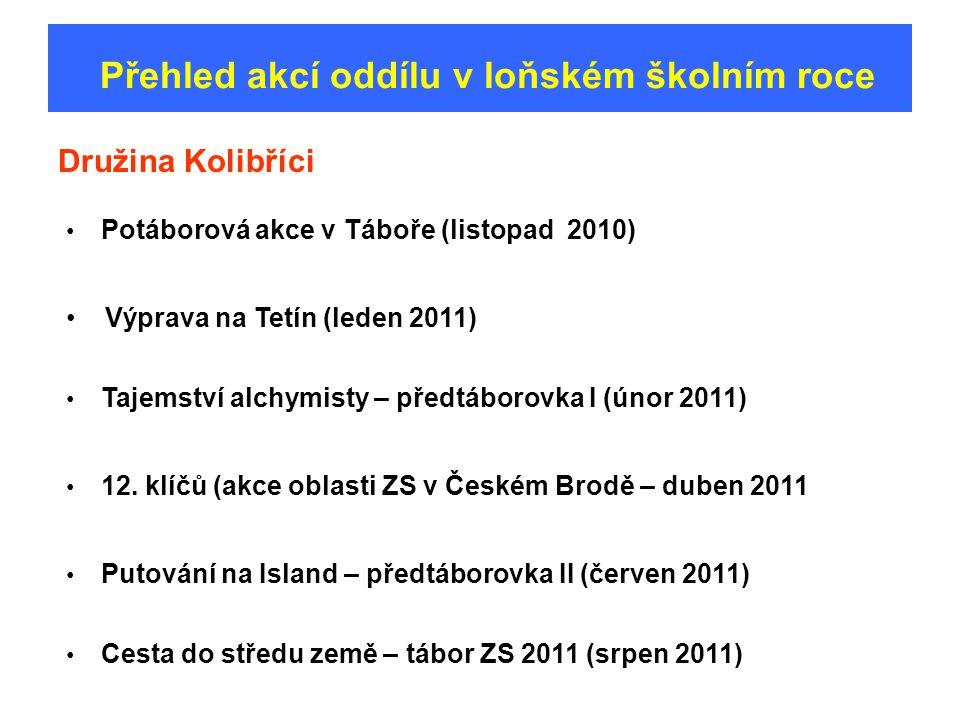 Družina Kolibříci Přehled akcí oddílu v loňském školním roce Potáborová akce v Táboře (listopad 2010) Tajemství alchymisty – předtáborovka I (únor 2011) Putování na Island – předtáborovka II (červen 2011) Cesta do středu země – tábor ZS 2011 (srpen 2011) Výprava na Tetín (leden 2011) 12.