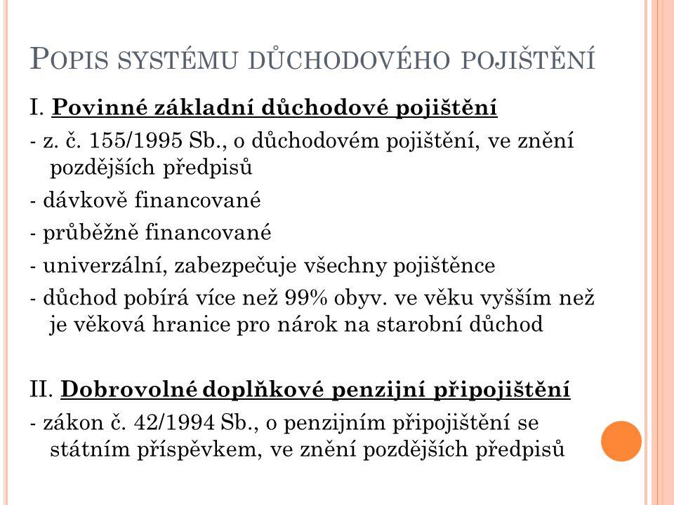 P OPIS SYSTÉMU DŮCHODOVÉHO POJIŠTĚNÍ I. Povinné základní důchodové pojištění - z. č. 155/1995 Sb., o důchodovém pojištění, ve znění pozdějších předpis