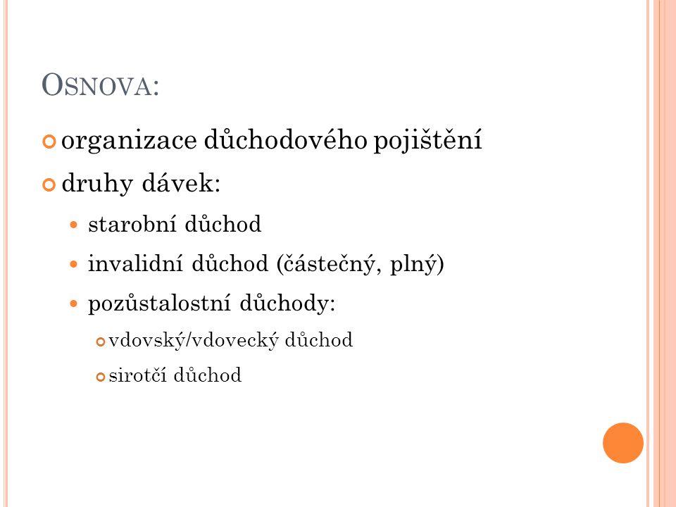 L ITERATURA Důchodové předpisy, Přib, J., Voříšek, V., ANAG 2007/aktuální vydání Kdy do důchodu a za kolik, Přib.