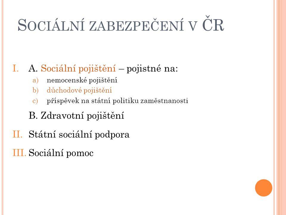S OCIÁLNÍ ZABEZPEČENÍ V ČR I.A. Sociální pojištění – pojistné na: a)nemocenské pojištění b)důchodové pojištění c)příspěvek na státní politiku zaměstna