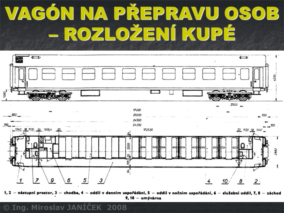 © Ing. Miroslav JANÍČEK 2008 VAGÓN NA PŘEPRAVU OSOB – ROZLOŽENÍ KUPÉ