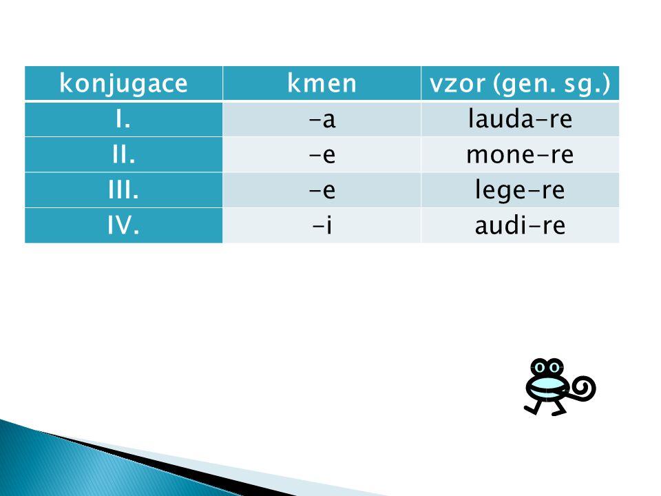 konjugacekmenvzor (gen. sg.) I.-alauda-re II.-emone-re III.-elege-re IV.-iaudi-re