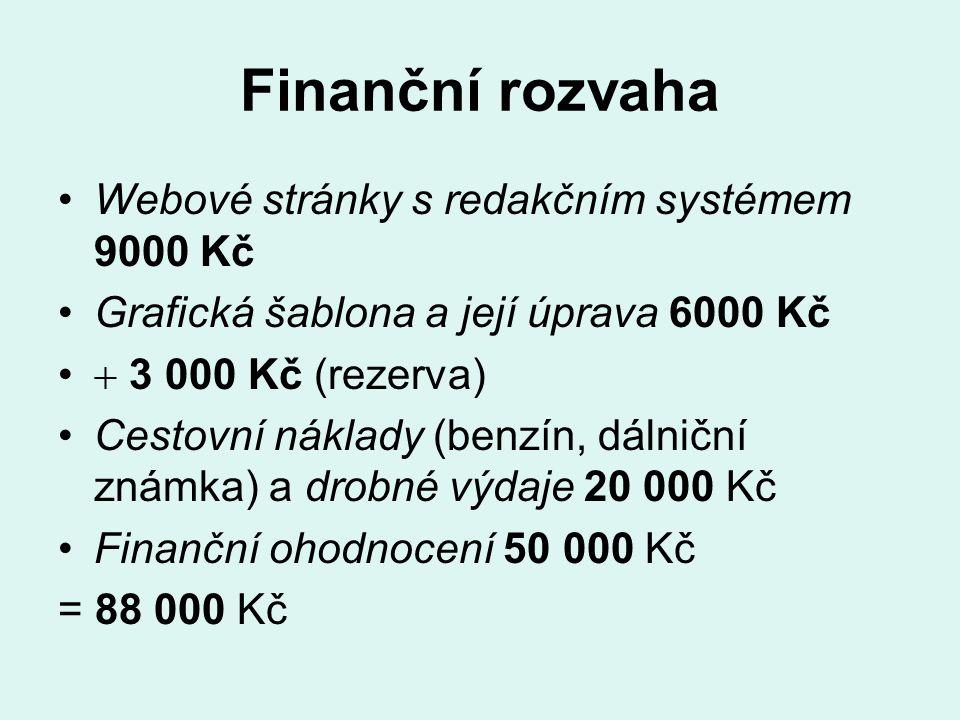 Finanční rozvaha Webové stránky s redakčním systémem 9000 Kč Grafická šablona a její úprava 6000 Kč  3 000 Kč (rezerva) Cestovní náklady (benzín, dálniční známka) a drobné výdaje 20 000 Kč Finanční ohodnocení 50 000 Kč = 88 000 Kč