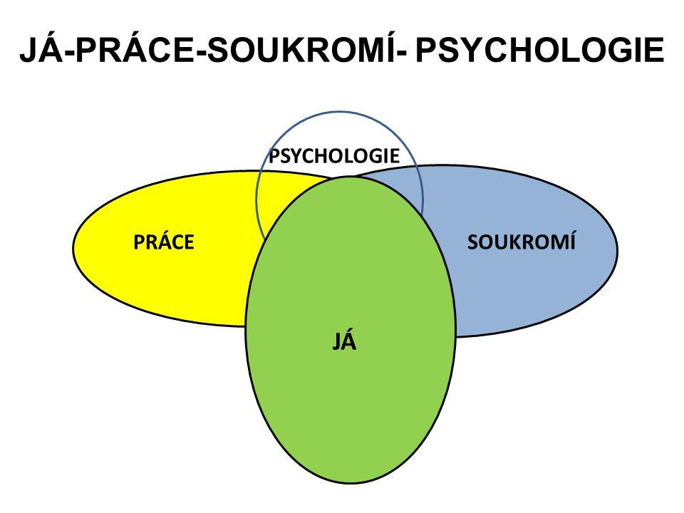 PRÁCE PSYCHOLOGIE JÁ JÁ-PRÁCE-SOUKROMÍ- PSYCHOLOGIE SOUKROMÍ JÁ