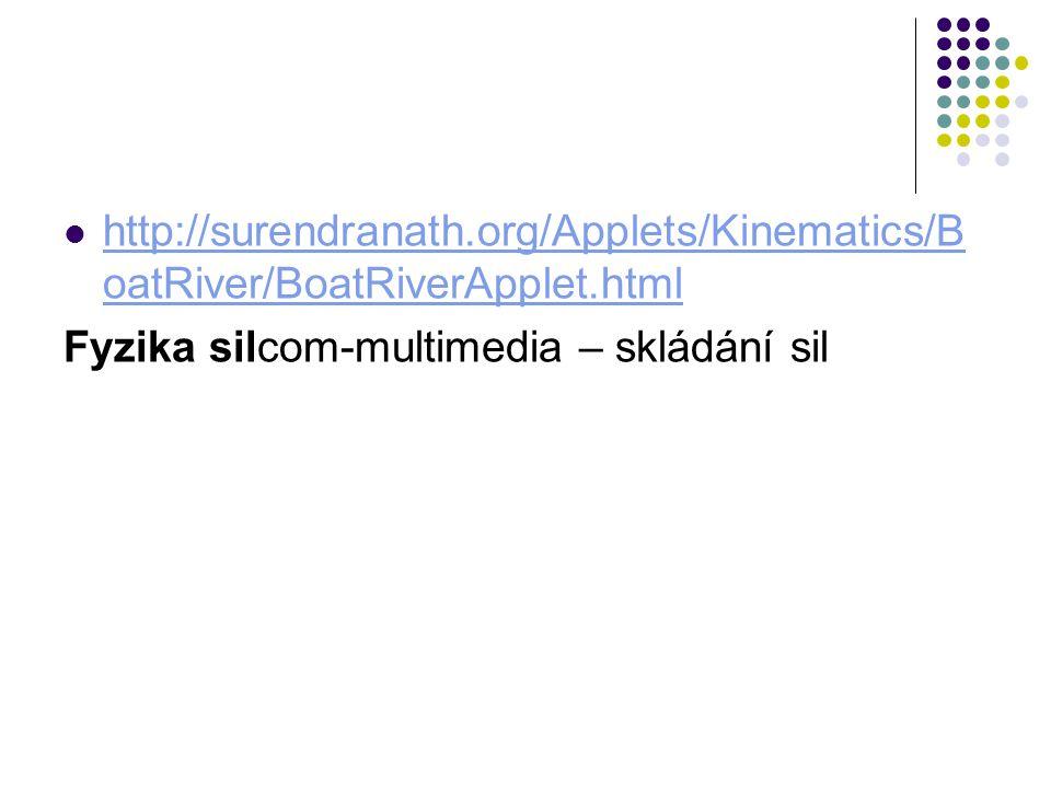 http://surendranath.org/Applets/Kinematics/B oatRiver/BoatRiverApplet.html http://surendranath.org/Applets/Kinematics/B oatRiver/BoatRiverApplet.html