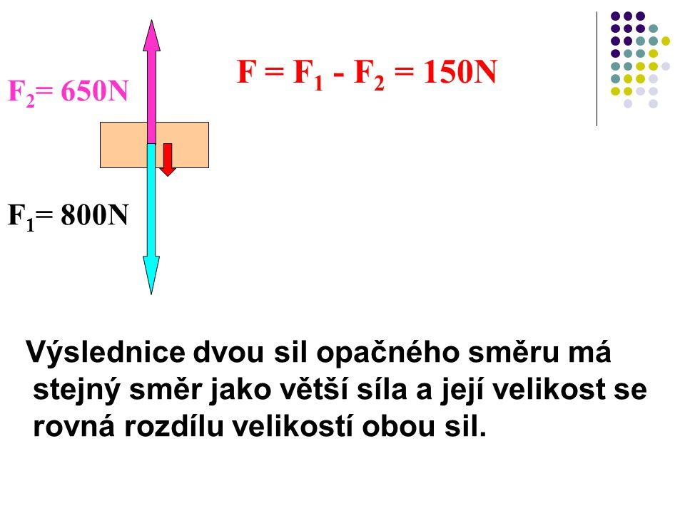 Výslednice dvou sil opačného směru má stejný směr jako větší síla a její velikost se rovná rozdílu velikostí obou sil. F 1 = 800N F 2 = 650N F = F 1 -