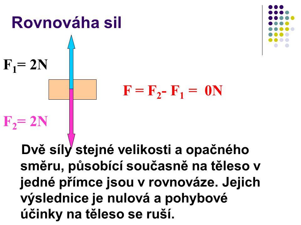Rovnováha sil Dvě síly stejné velikosti a opačného směru, působící současně na těleso v jedné přímce jsou v rovnováze. Jejich výslednice je nulová a p